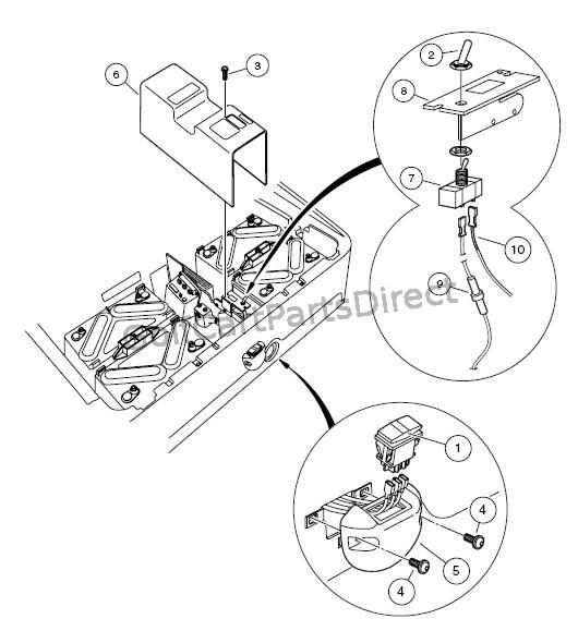 club car fuse box diagram