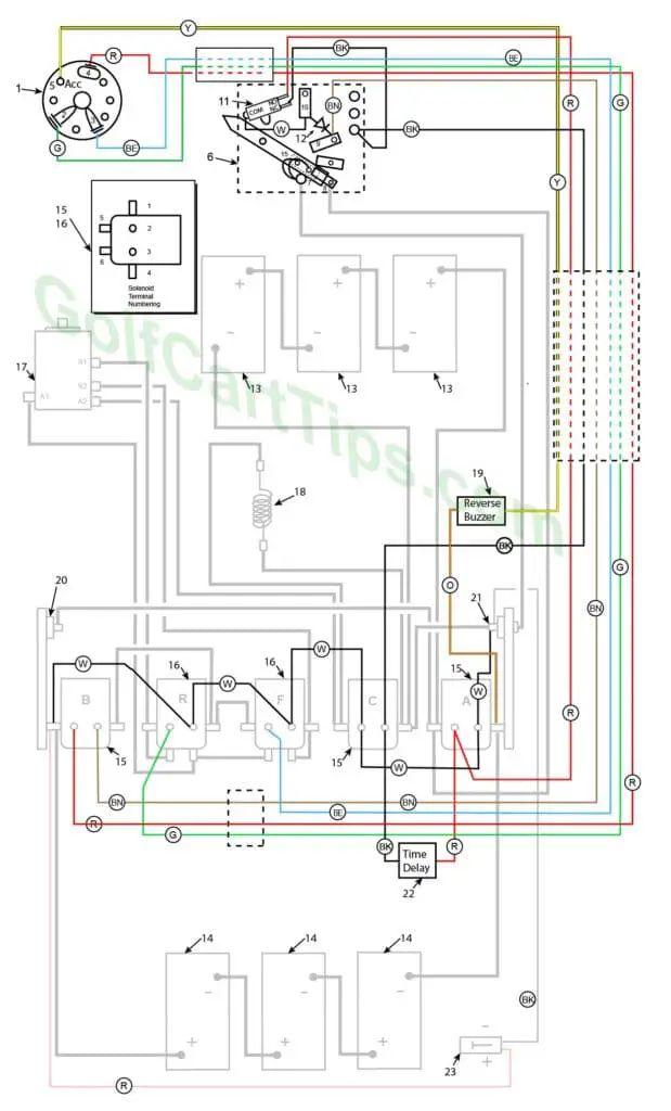 harley davidson 3 wheel golf cart wiring diagram