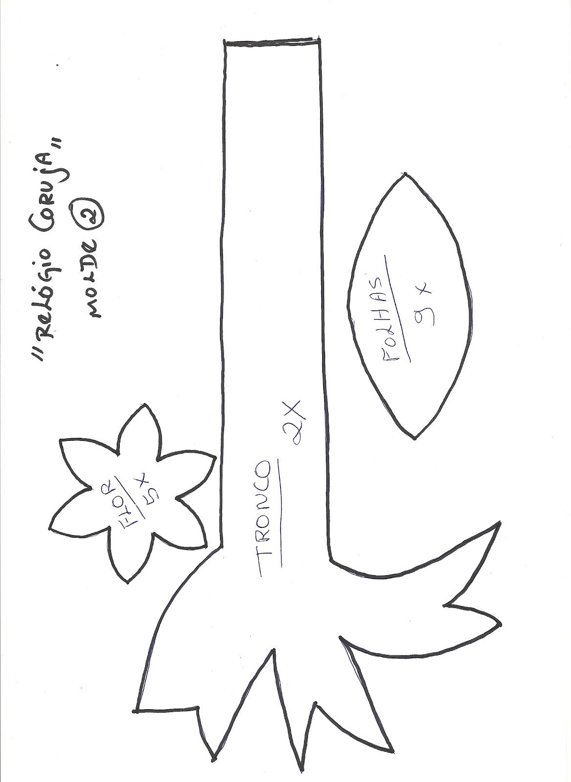 s10 alternator schema cablage