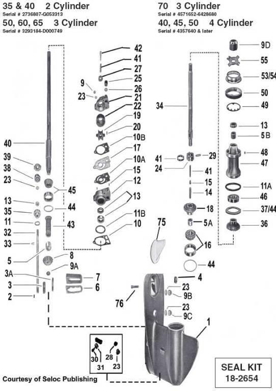 Mercury 35 Hp Wiring Diagram Index listing of wiring diagrams