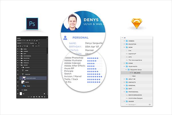 Resume Template Website Cv A Personal Portfolio Flat Bootstrap