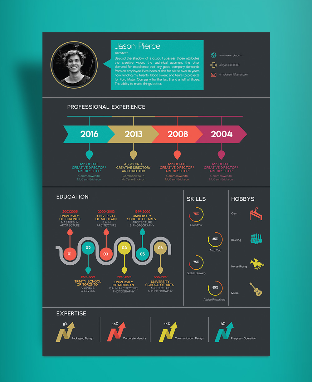 indd cv template free