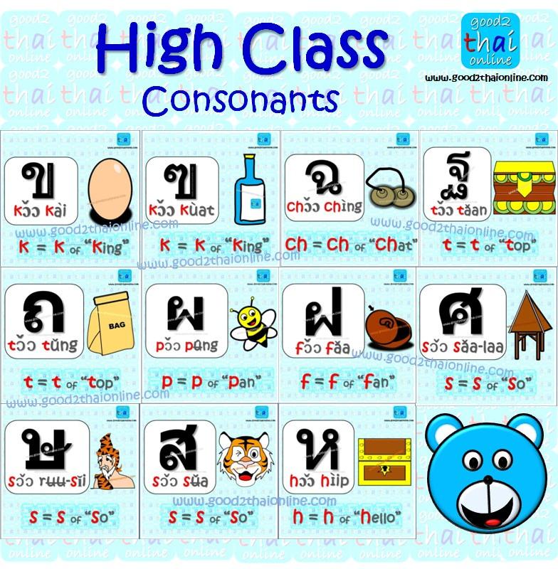 Romanisation of Thai Alphabets good2thaionline - thai alphabet chart
