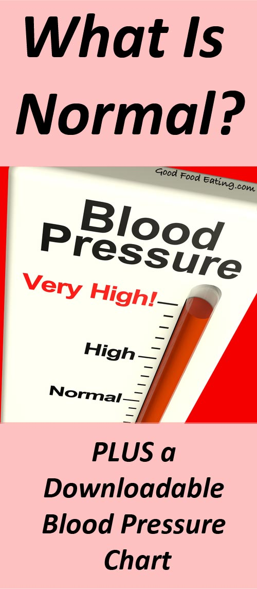 downloadable blood pressure chart