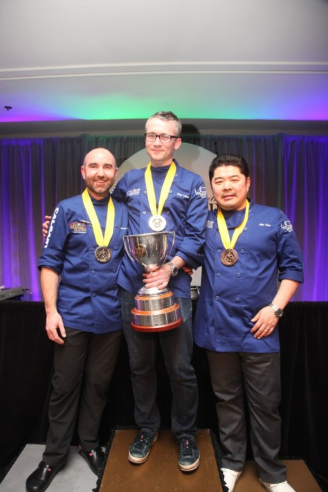 Canadian Culinary Championships