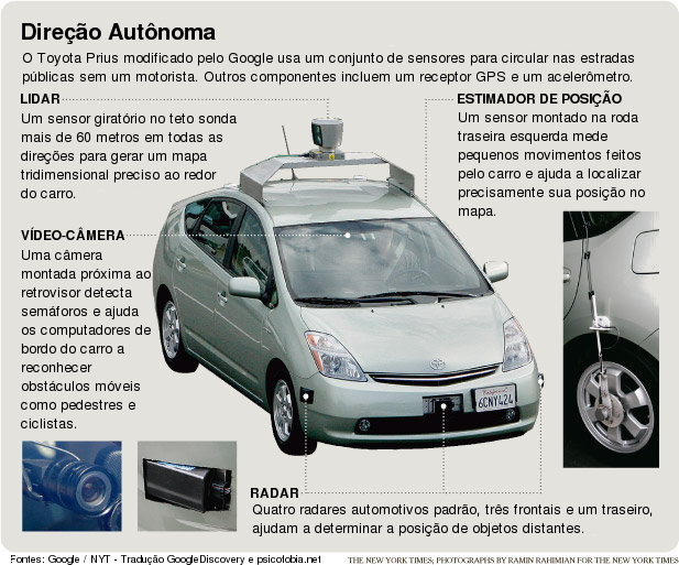 Carro Autônomo do Google