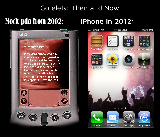 Gorelets: Then and Now