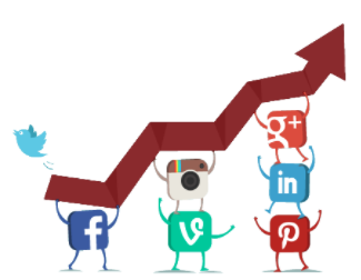Social Media Marketing Pricing Plans