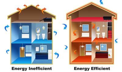 The Top 7 Pocket-Friendly and Easy Ways to Save Energy at Home