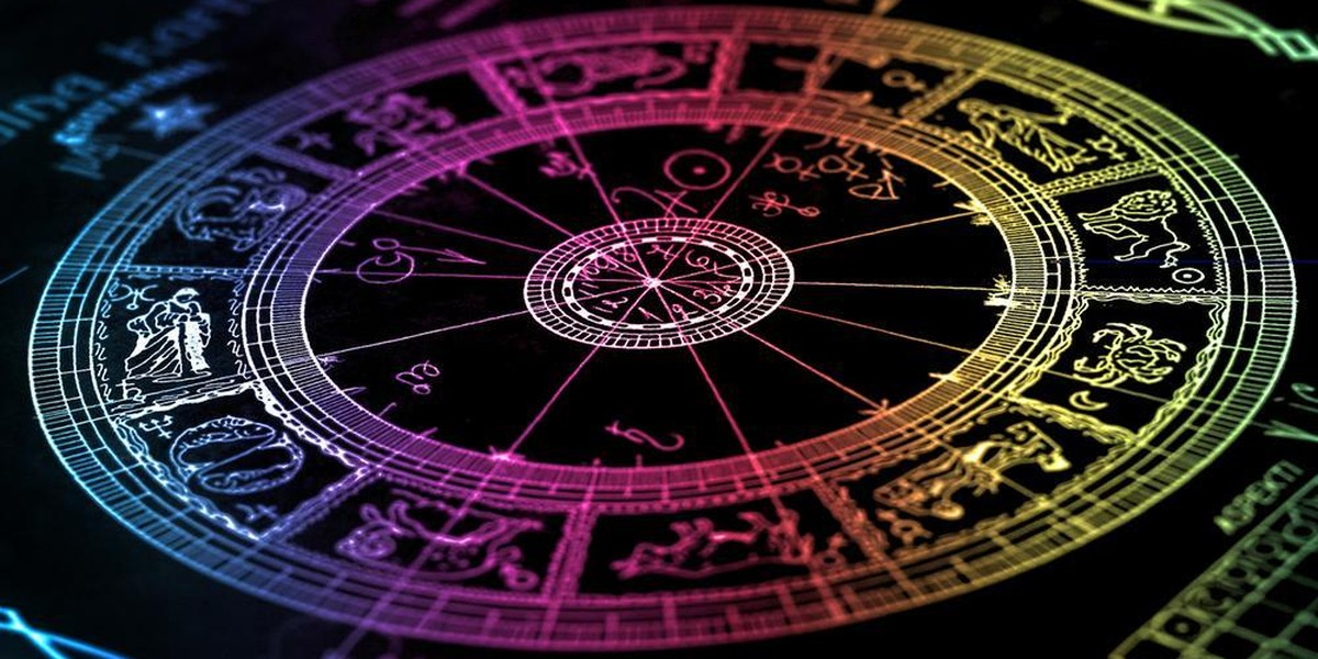 Free Astrology Complete Detailed Birth Chart