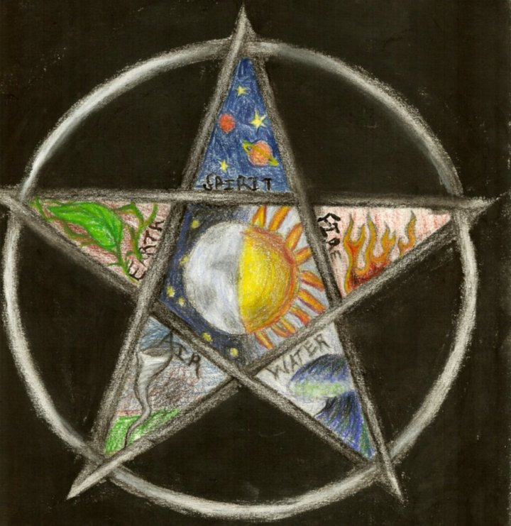 10-spiritual-symbols-you-must-know-the-pentacle