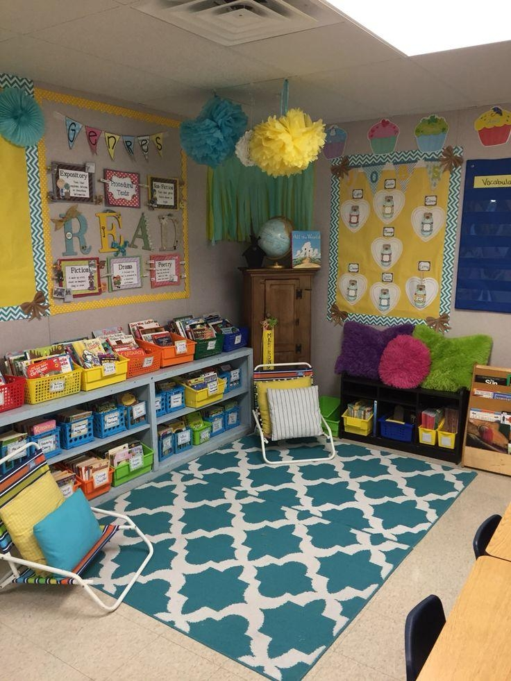 Top 20 Wall Art for Kindergarten Classroom