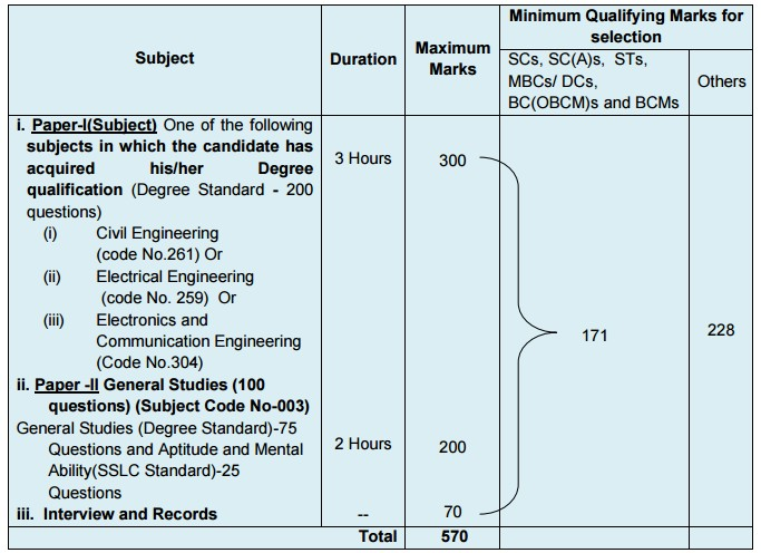 phairzios engineering paper pdf