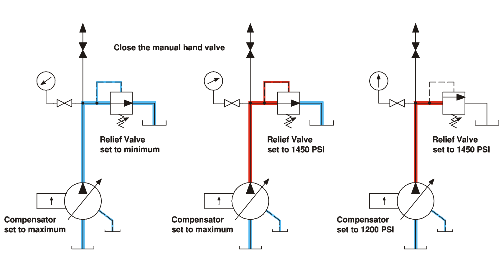 across the line wiring diagram