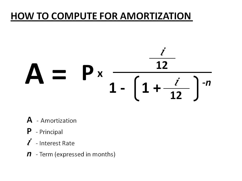 How To Compute The Monthly Amortization