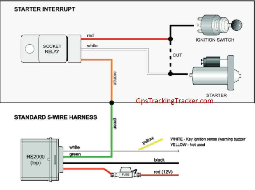 Tracker Wiring Schematic Wiring Schematic Diagram
