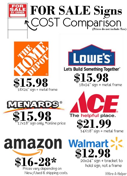 How Much Do For Sale Signs Cost? We Compare Lowe\u0027s, Home Depot, Etc - forsale sign