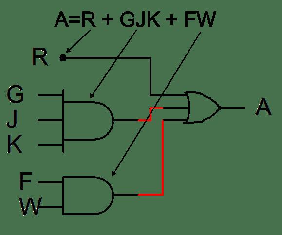 logic gates diagram examples