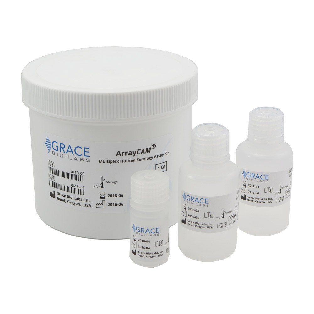 12mm Multiplex Arraycam Multiplex Human Serology Assay Kit Grace Bio Labs