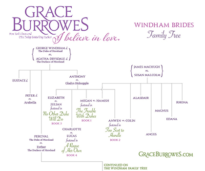 Bonus Content from Grace Burrowes Books - I believe in love