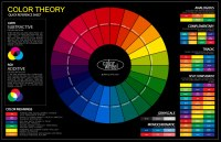 Color Wheel Poster  graf1x.com