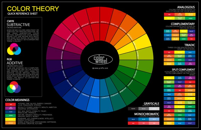 Calmly Classroom Color Wheel Painting Milwaukee Color Wheel Paint