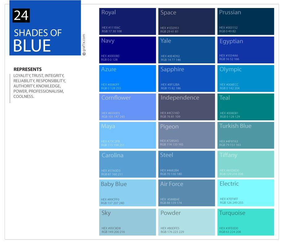 24 Shades of Blue Color Palette \u2013 graf1x