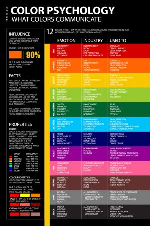 The Color Wheel Chart, Poster for Classroom \u2013 graf1x