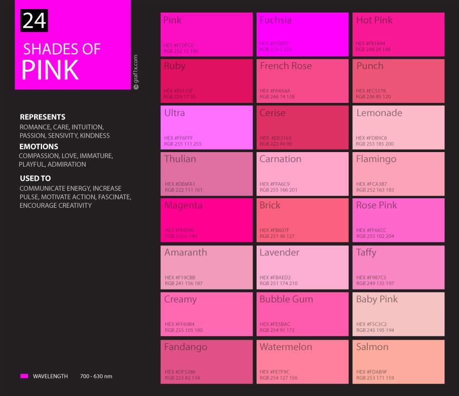 24 Shades of Pink Color Palette \u2013 graf1x
