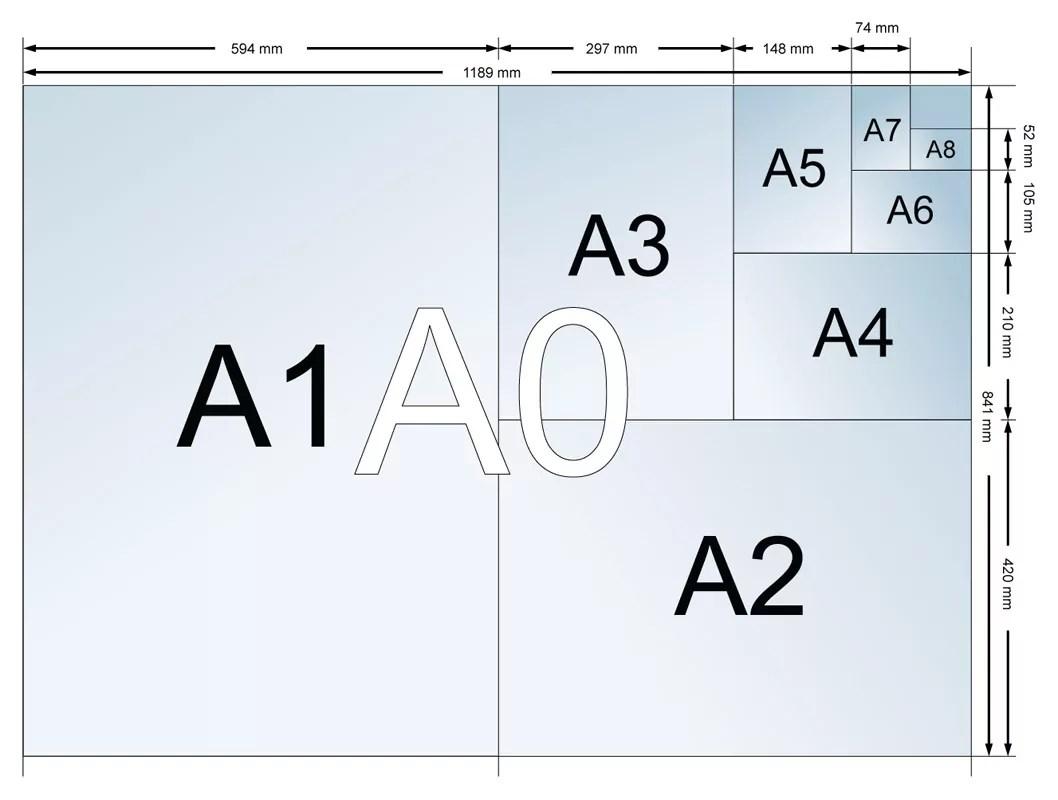Medidas Din A4 A3 A2 A1 Y Mas Cuanto Miden
