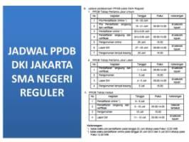 PPDB DKI JAKARTA Untuk SD SMP SMA SMK Negeri Tahun