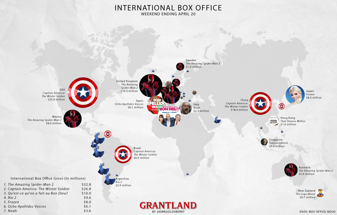 Box Office World All The World S A Stage How International Box Office Is Changing