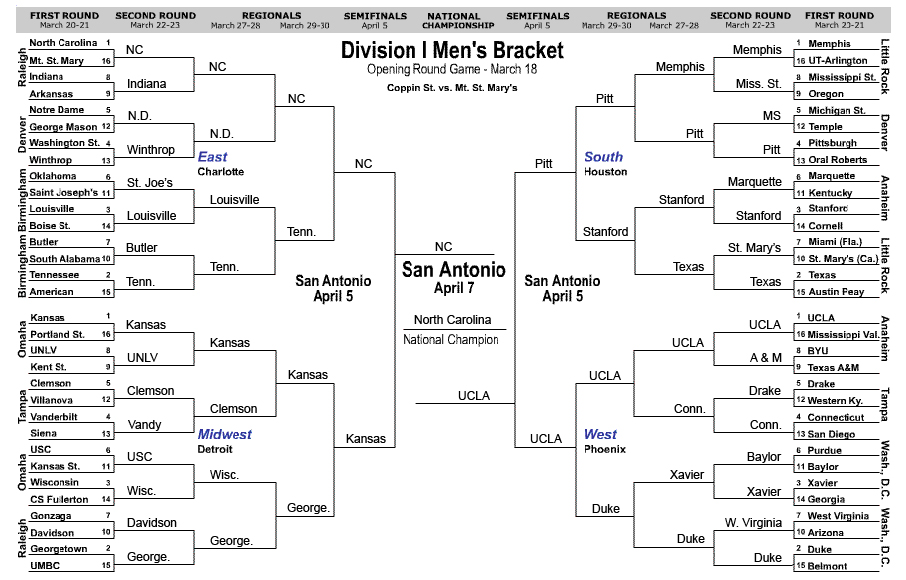 President Obama\u0027s Brackets Apolitical, Cautious And Full of Chalk