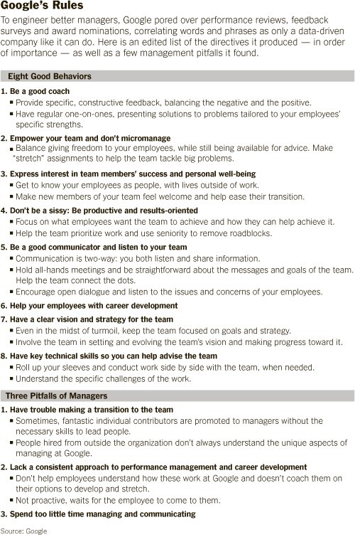 Inside Google\u0027s Culture of Success and Employee Happiness