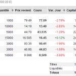 les actions à vendre en bourse