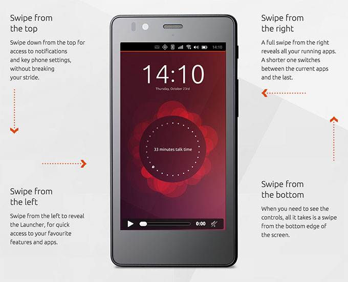 ubuntu phone new gestures