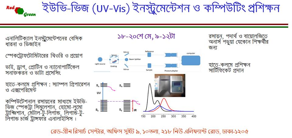 UV-Vis Instrumentation and Computing Training The Red-Green