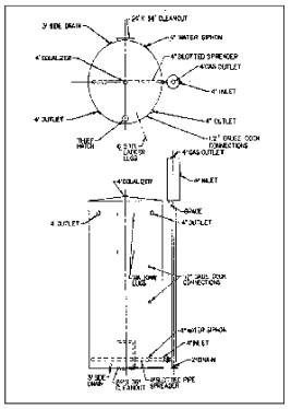 gas tanks wiring diagram