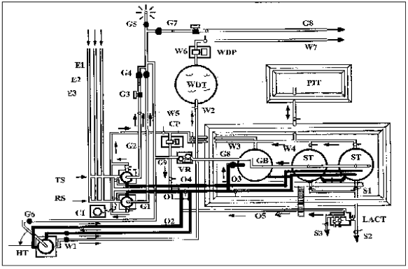 treater oil and gas tank battery diagram