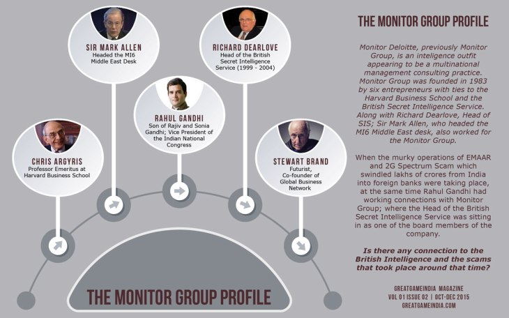 Monitor Group GreatGameIndia FDI British Intelligence