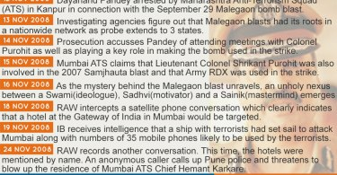 Mumbai-Attacks-2008-Timeline-Hemant-Karkare-Assassination-GreatGameIndia-Terrorism