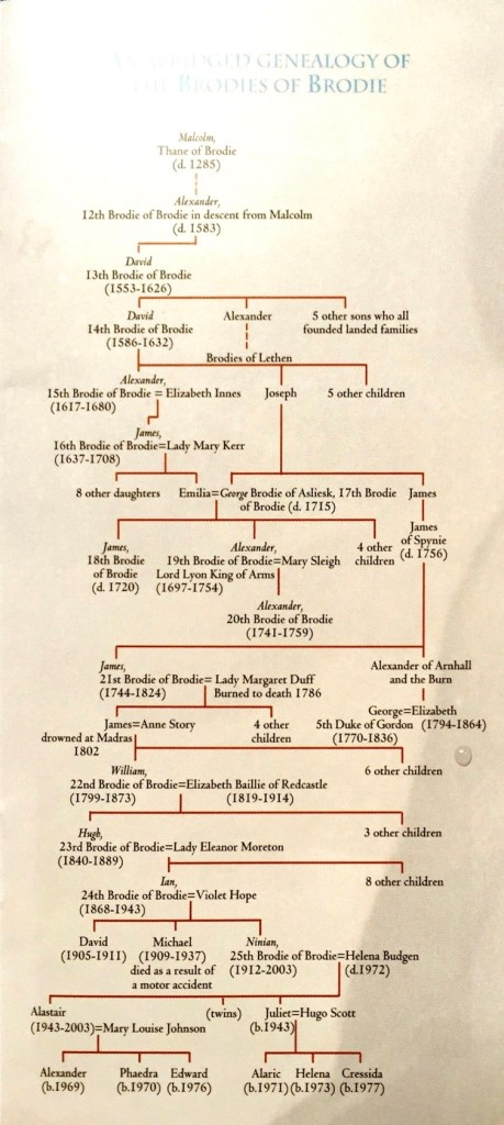 Brodie Family Geneology