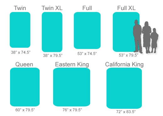 Full size bed dimensions vs king shut42avn
