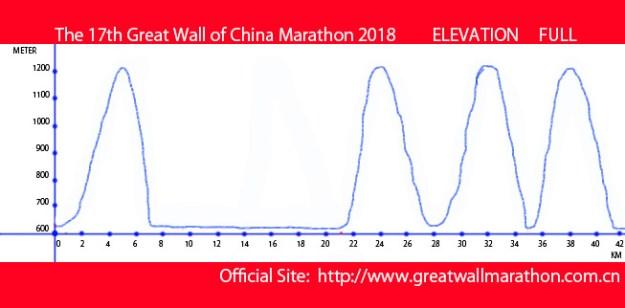 GWCM2018-FULL-ELEVATION-MAP