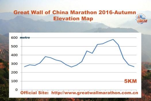 great-wall-of-china-marathon-2016-autumn-5km-elevation