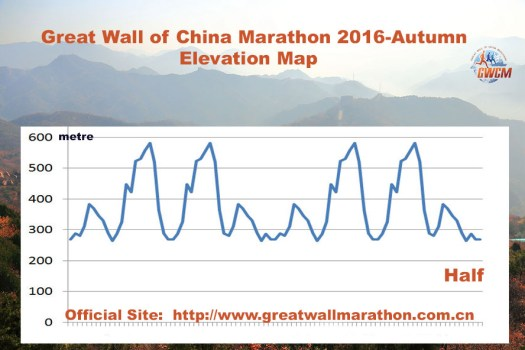 great-wall-of-china-marathon-2016-autumn-half-marathon-elevation