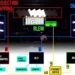 Projection mapping, matrice LED e DMX sincronizzati via ArtNet