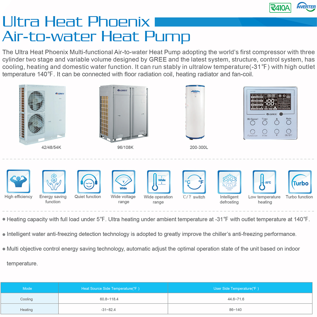Heat Air Gree Air Conditioners