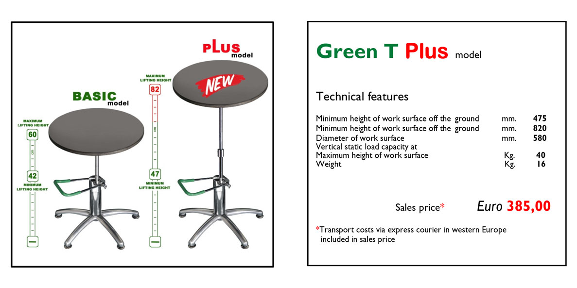 Green-T - Green-T