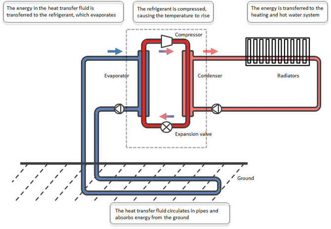 Water To Air Heat Pump Systems Diagram Wiring Schematic Diagram